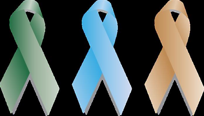Cancer Diagnostic tests